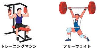 北浦和 肩こり 腰痛予防5